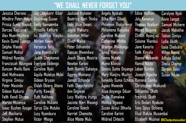 names of victims