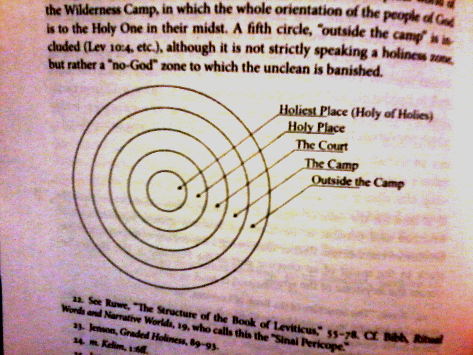 holiness in leviticus